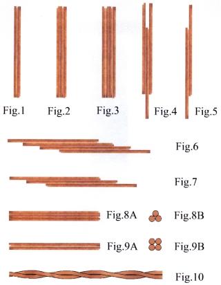 Fot. 2 - Podwójne paluszki / BEER FINGERS - chronione jako wzory przemysłowe