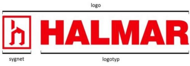 Chcę zarejestrować nazwę ilogo firmy. Czymuszę robić dwa zgłoszenia?